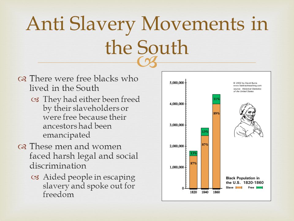   There were free blacks who lived in the South  They had either been freed by their slaveholders or were free because their ancestors had been emancipated  These men and women faced harsh legal and social discrimination  Aided people in escaping slavery and spoke out for freedom Anti Slavery Movements in the South