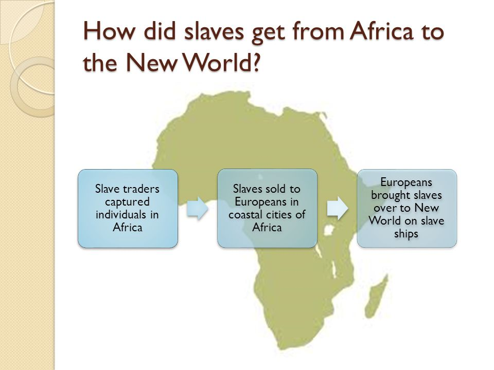 How did slaves get from Africa to the New World.