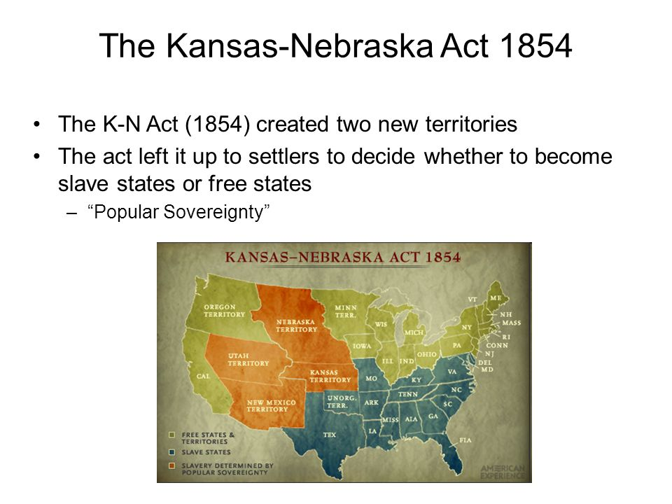 The Kansas-Nebraska Act 1854 The K-N Act (1854) created two new territories The act left it up to settlers to decide whether to become slave states or free states – Popular Sovereignty