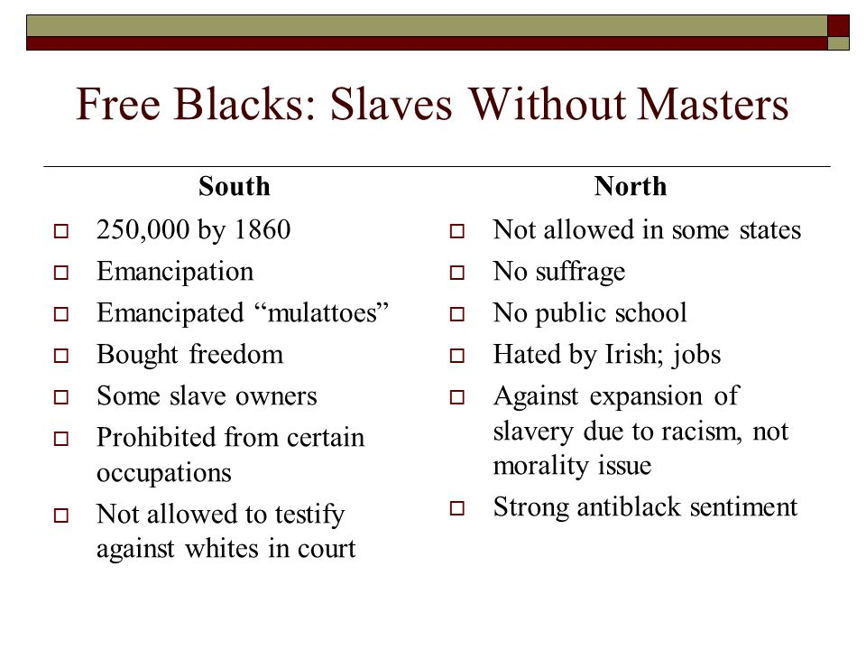 "Free Blacks: Slaves Without Masters South  250,000 by 1860  Emancipation  Emancipated ""mulattoes""  Bought freedom  Some slave owners  Prohibited"