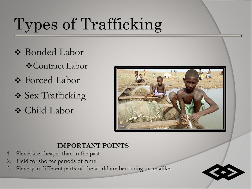 Types of Trafficking  Bonded Labor  Contract Labor  Forced Labor  Sex Trafficking  Child Labor IMPORTANT POINTS 1.Slaves are cheaper than in the past 2.Held for shorter periods of time 3.Slavery in different parts of the world are becoming more alike.