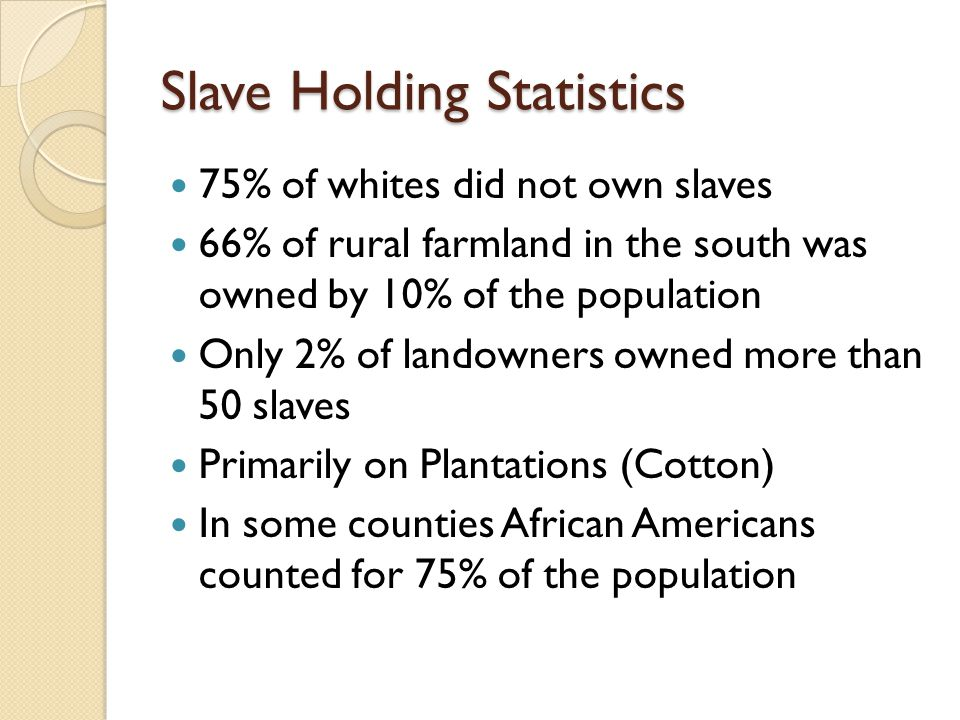Slave Holding Statistics 75% of whites did not own slaves 66% of rural farmland in the south was owned by 10% of the population Only 2% of landowners owned more than 50 slaves Primarily on Plantations (Cotton) In some counties African Americans counted for 75% of the population