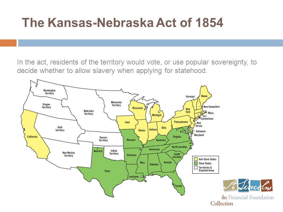 The Kansas-Nebraska Act of 1854 In the act, residents of the territory would vote, or use popular sovereignty, to decide whether to allow slavery when applying for statehood.