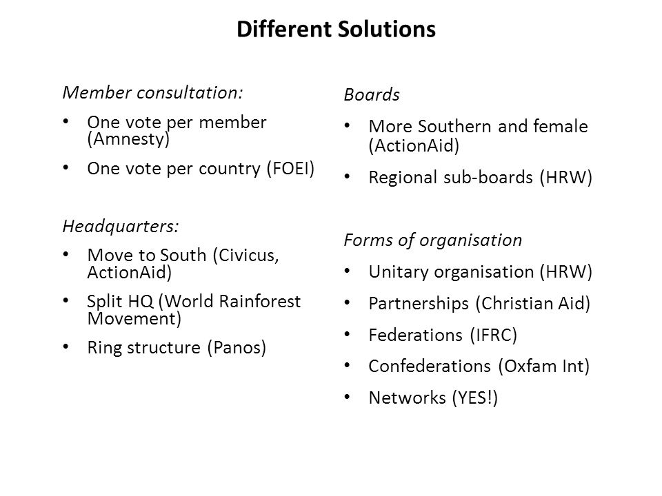 Different Solutions Member consultation: One vote per member (Amnesty) One vote per country (FOEI) Headquarters: Move to South (Civicus, ActionAid) Split HQ (World Rainforest Movement) Ring structure (Panos) Boards More Southern and female (ActionAid) Regional sub-boards (HRW) Forms of organisation Unitary organisation (HRW) Partnerships (Christian Aid) Federations (IFRC) Confederations (Oxfam Int) Networks (YES!)