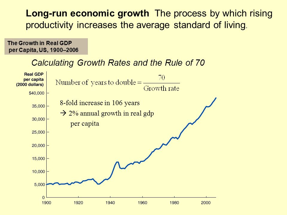 Long-run economic growth The process by which rising productivity increases the average standard of living.