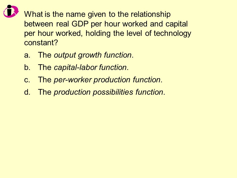 What is the name given to the relationship between real GDP per hour worked and capital per hour worked, holding the level of technology constant.