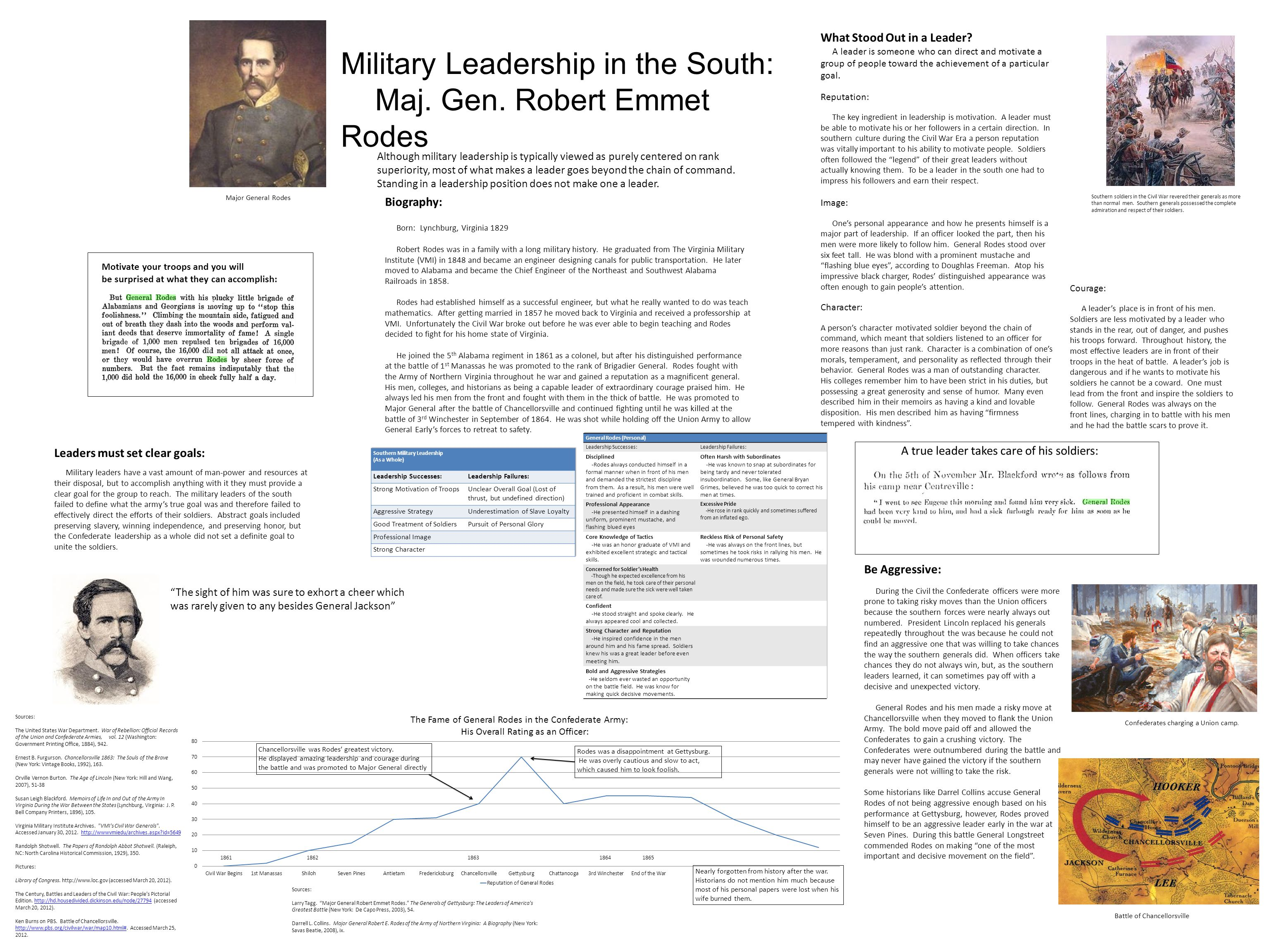 Military Leadership in the South: Maj. Gen.