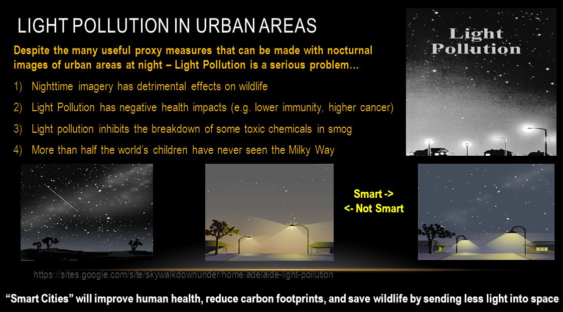 LIGHT POLLUTION IN URBAN AREAS Despite the many useful proxy measures that can be made with nocturnal images of urban areas at night – Light Pollution