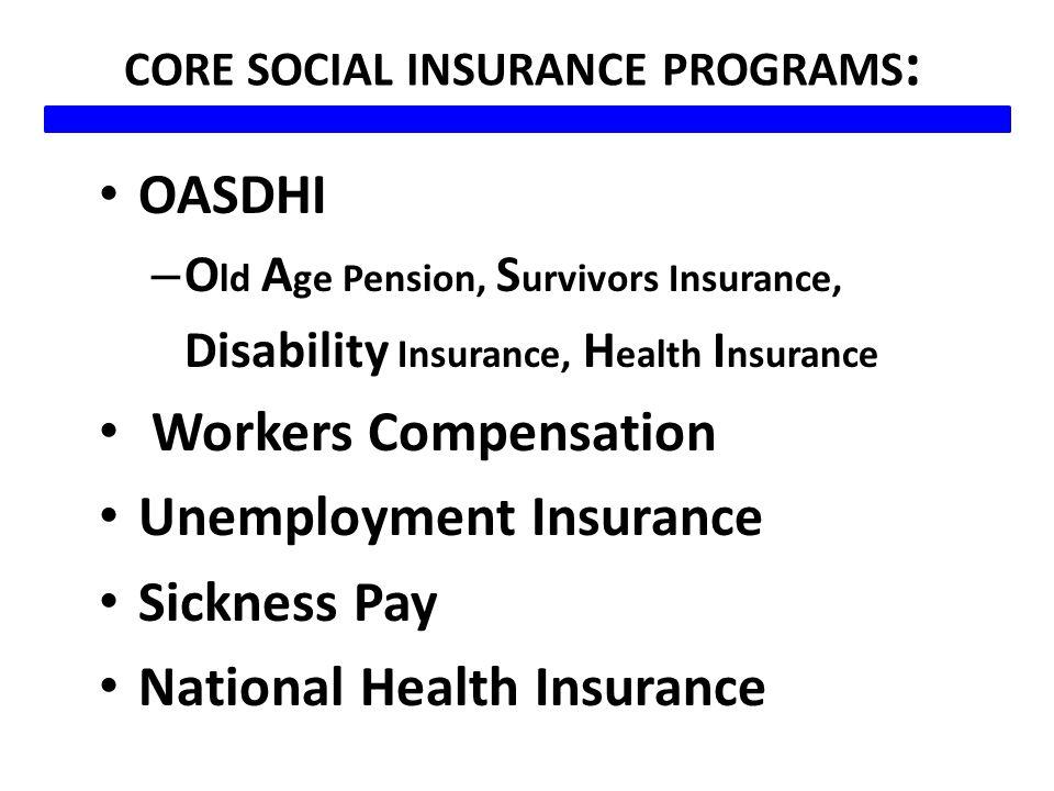 Social Welfare Programs Social Insurance (Social Security) Employment Regulation Public Assistance Family Programs