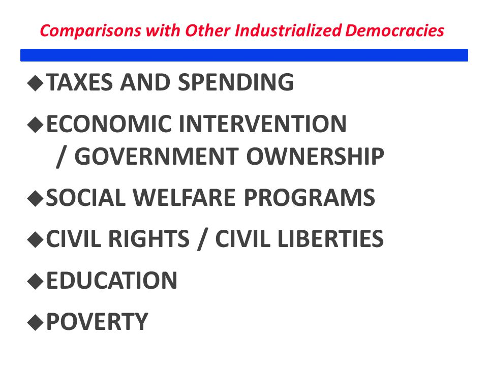  TAXES AND SPENDING  ECONOMIC INTERVENTION /GOVERNMENT OWNERSHIP  SOCIAL WELFARE PROGRAMS  CIVIL RIGHTS / CIVIL LIBERTIES  EDUCATION  POVERTY Comparisons with Other Industrialized Democracies