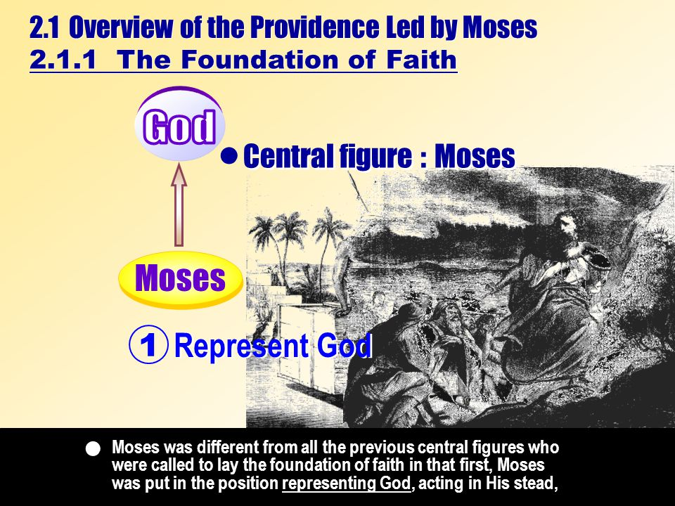 Moses was different from all the previous central figures who were called to lay the foundation of faith in that first, Moses was put in the position representing God, acting in His stead,  Moses Central figure : :  Represent God 2.1.1 The Foundation of Faith 2.1 Overview of the Providence Led by Moses 1