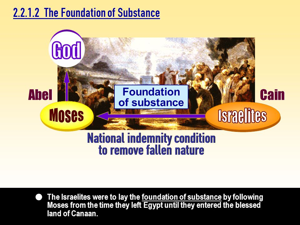 The Israelites were to lay the foundation of substance by following Moses from the time they left Egypt until they entered the blessed land of Canaan.