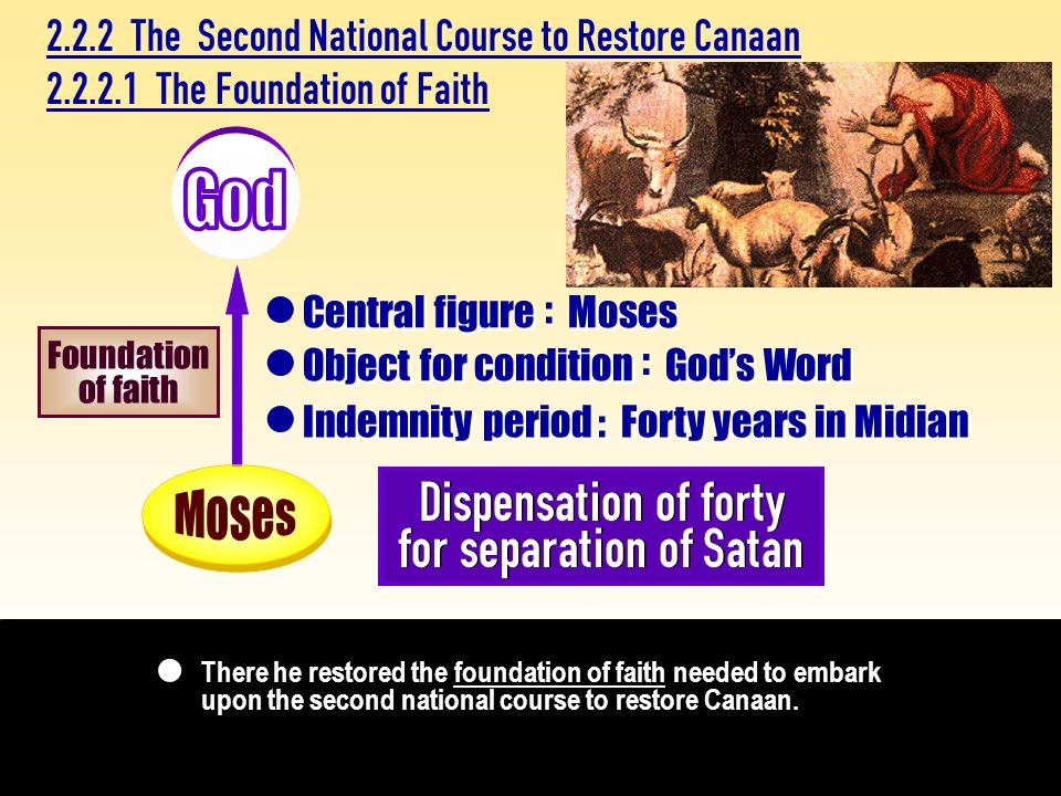 Central figure Object for condition Indemnity period Foundation of faith Moses God's Word : : : :    Dispensation of forty for separation of Satan There he restored the foundation of faith needed to embark upon the second national course to restore Canaan.