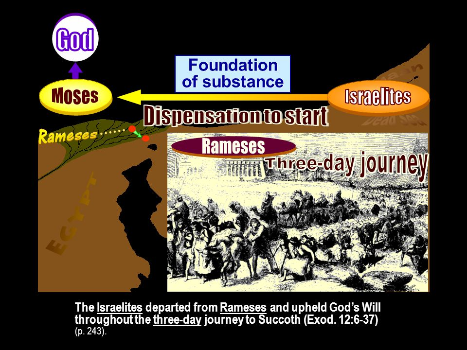 Foundation of substance Foundation of substance The Israelites departed from Rameses and upheld God's Will throughout the three-day journey to Succoth (Exod.