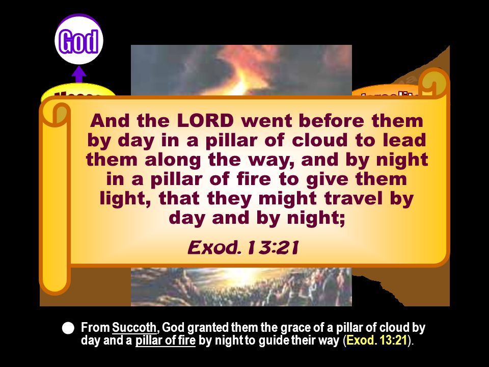 Foundation of substance Foundation of substance And the LORD went before them by day in a pillar of cloud to lead them along the way, and by night in a pillar of fire to give them light, that they might travel by day and by night;.