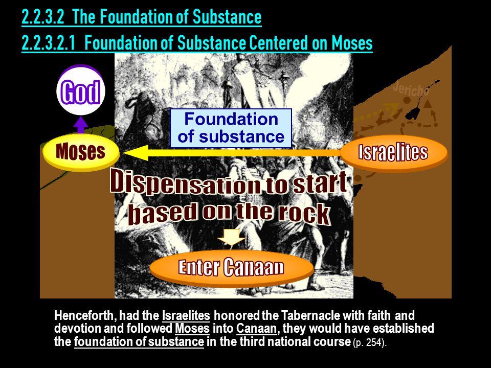 2.2.3.2.1 Foundation of Substance Centered on Moses 2.2.3.2 The Foundation of Substance Foundation of substance Foundation of substance Henceforth, had the Israelites honored the Tabernacle with faith and devotion and followed Moses into Canaan, they would have established the foundation of substance in the third national course (p.