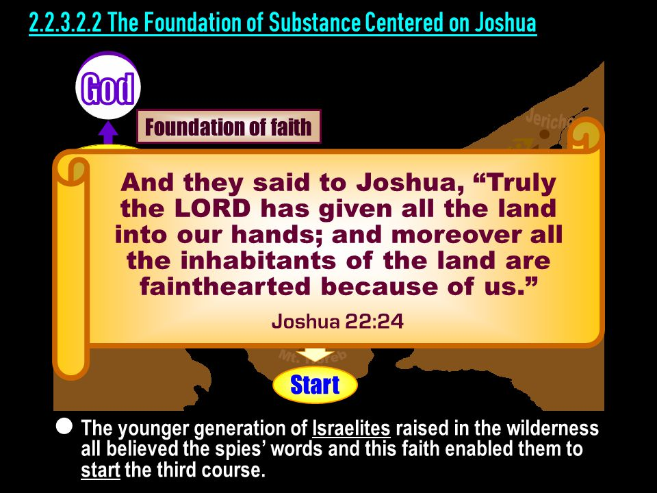 2.2.3.2.2 The Foundation of Substance Centered on Joshua Start Foundation of faith The younger generation of Israelites raised in the wilderness all believed the spies' words and this faith enabled them to start the third course.