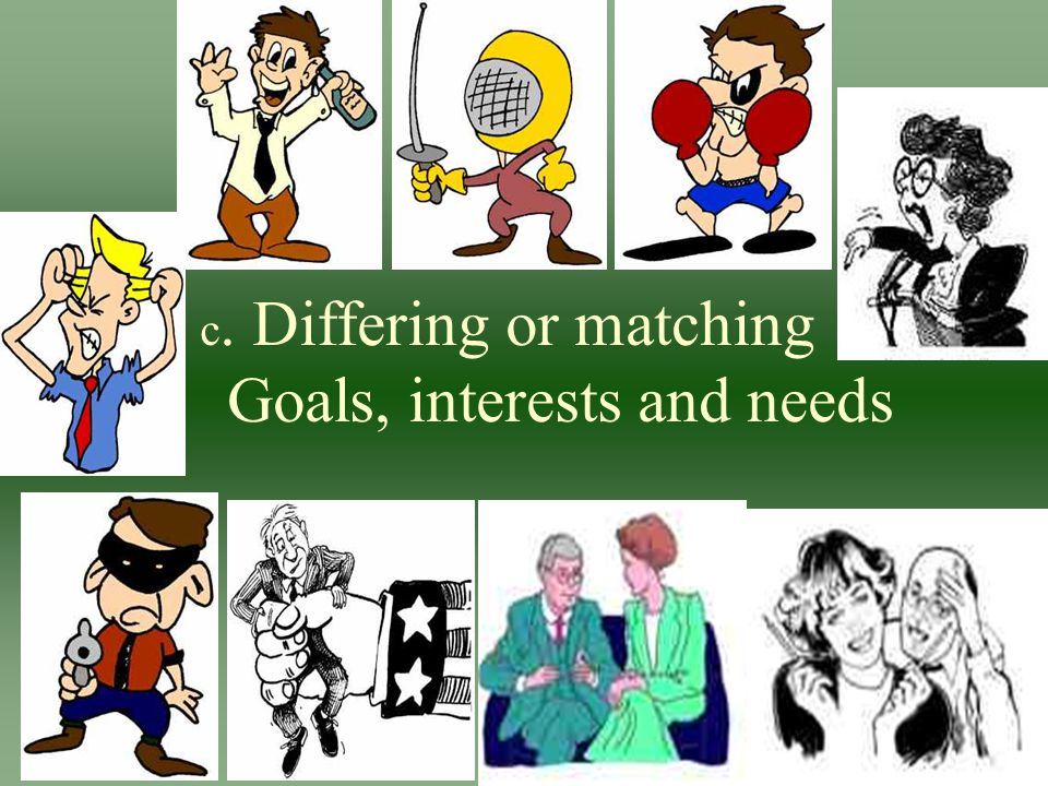 c. Differing or matching Goals, interests and needs