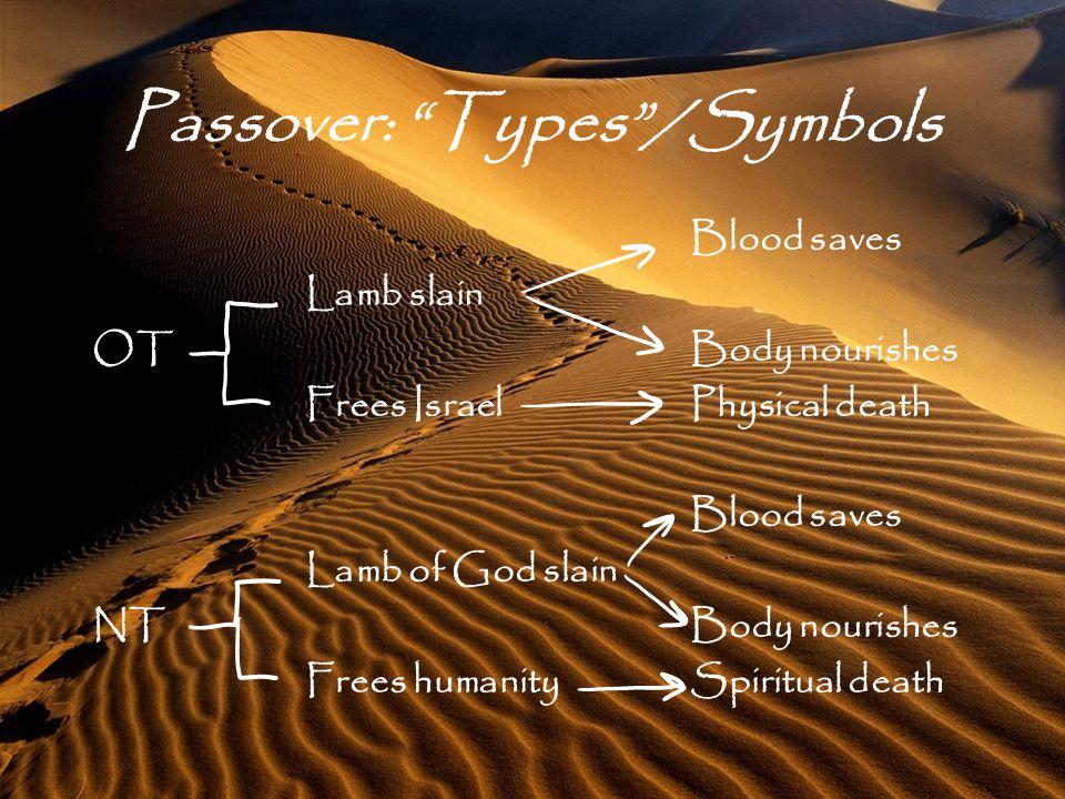  Passover: Origins (Ex.