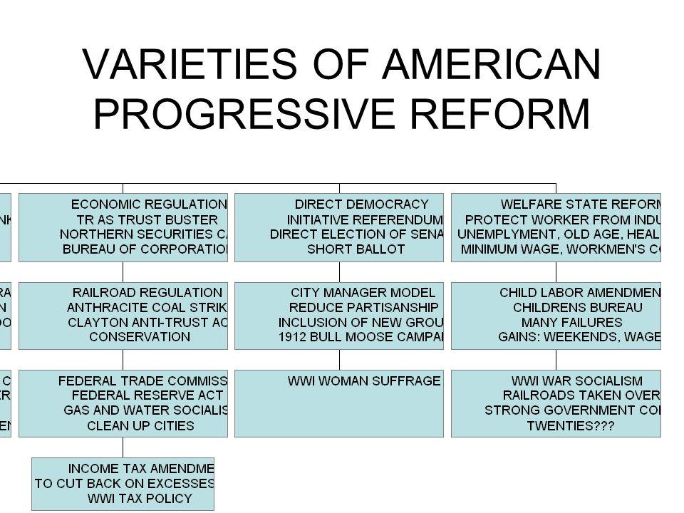 VARIETIES OF AMERICAN PROGRESSIVE REFORM