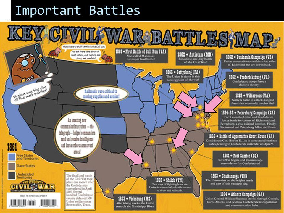 Important Battles