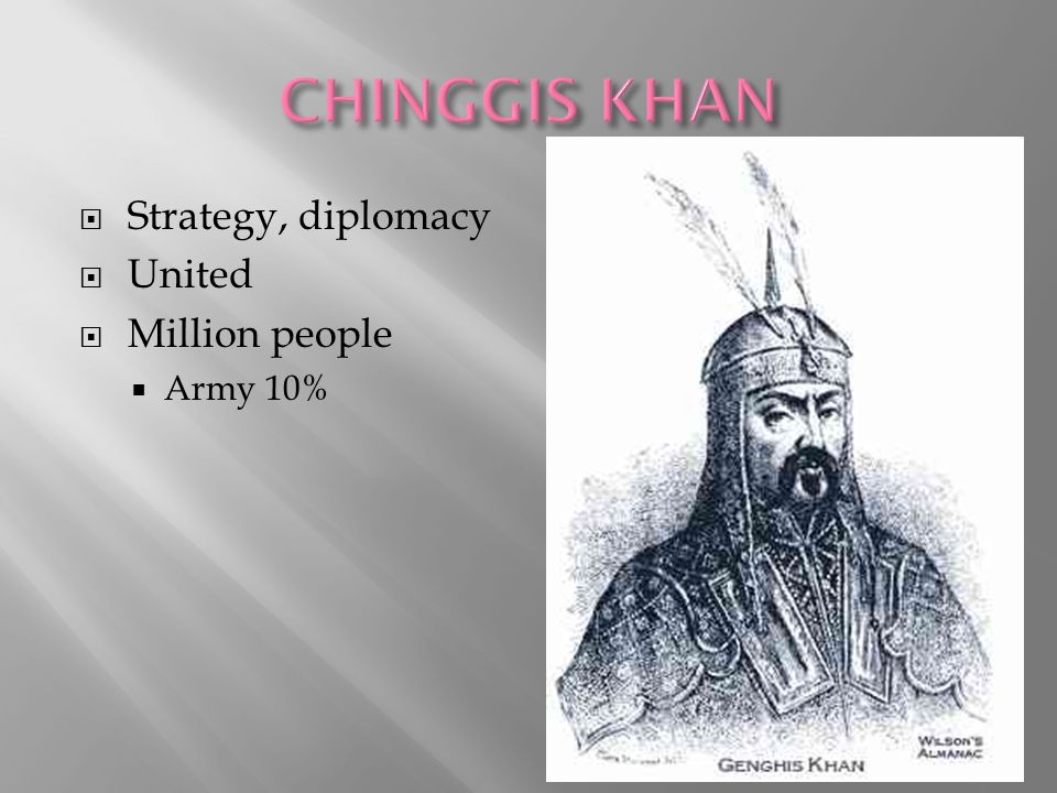  Strategy, diplomacy  United  Million people  Army 10%