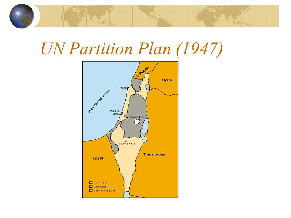 UN Partition Plan (1947)