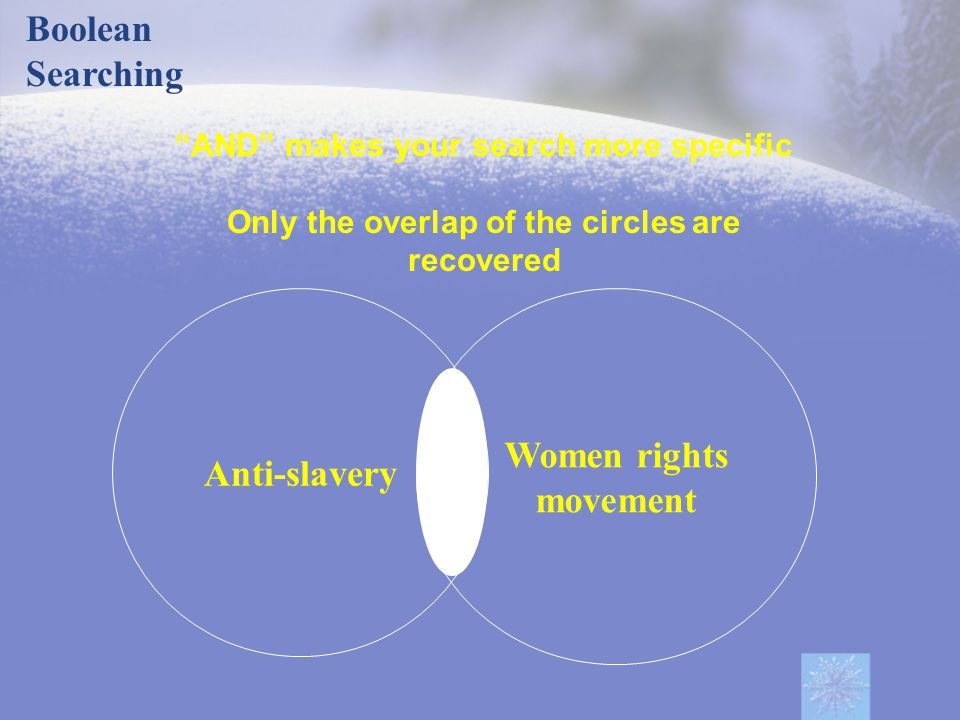 AND makes your search more specific Only the overlap of the circles are recovered Anti-slavery Women rights movement Boolean Searching