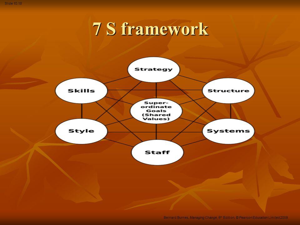 Slide 10.18 Bernard Burnes, Managing Change, 5 th Edition, © Pearson Education Limited 2009 7 S framework