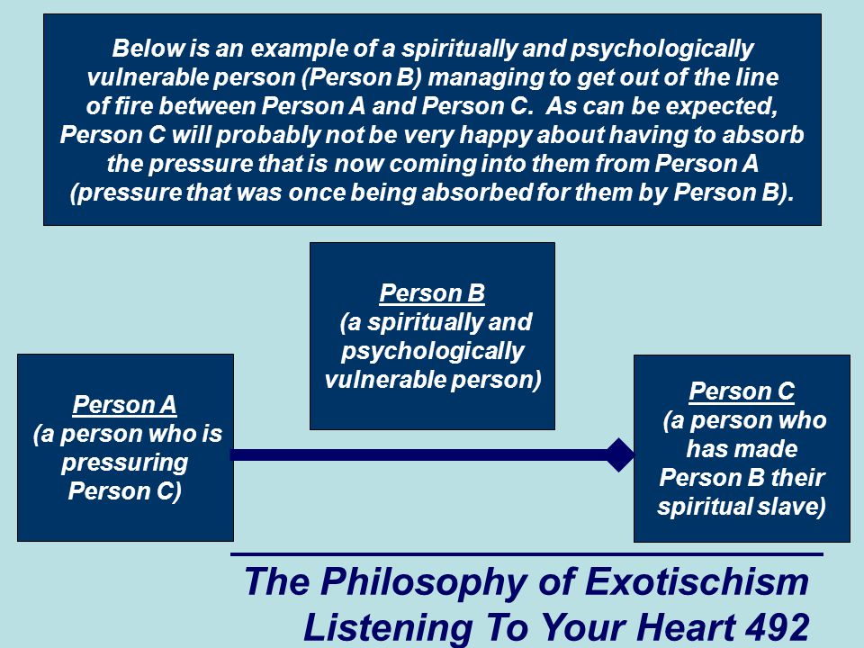 The Philosophy of Exotischism Listening To Your Heart 492 Below is an example of a spiritually and psychologically vulnerable person (Person B) managi