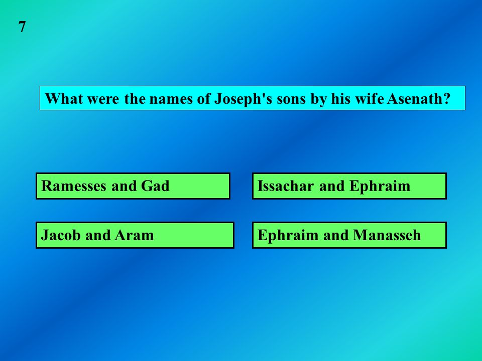 What were the names of Joseph s sons by his wife Asenath.