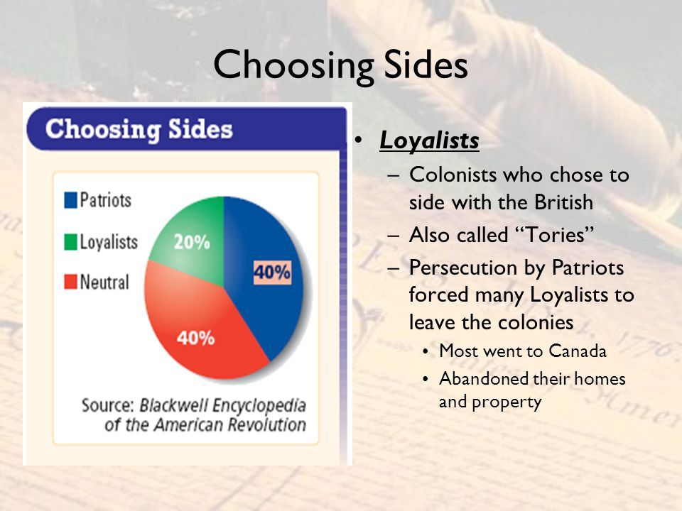 """Choosing Sides Loyalists –Colonists who chose to side with the British –Also called """"Tories"""" –Persecution by Patriots forced many Loyalists to leave t"""