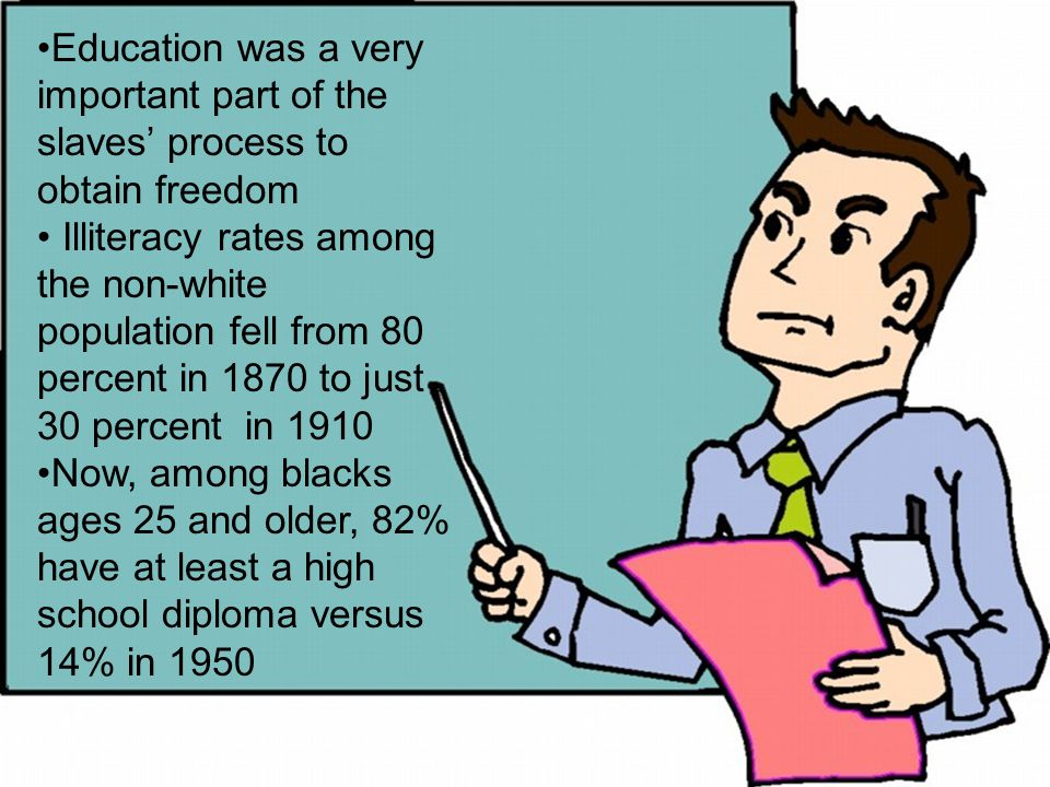 Education was a very important part of the slaves' process to obtain freedom Illiteracy rates among the non-white population fell from 80 percent in 1