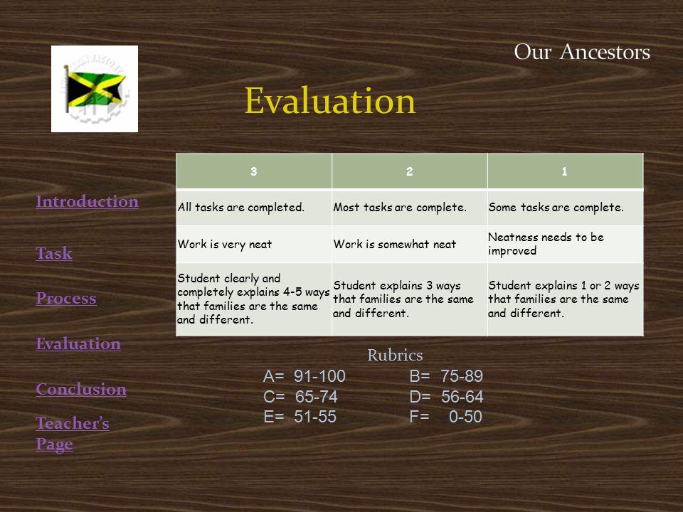 Evaluation Rubrics A= 91-100 B= 75-89 C= 65-74 D= 56-64 E= 51-55 F= 0-50 321 All tasks are completed.Most tasks are complete.Some tasks are complete.