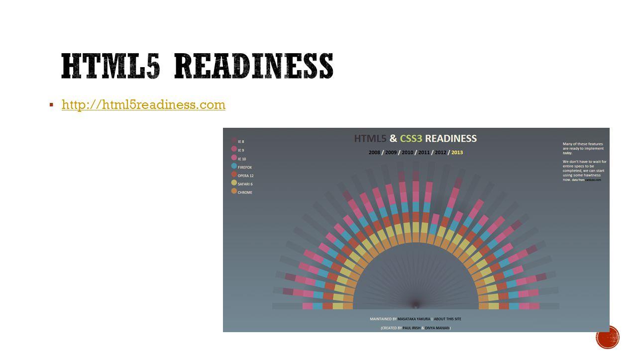  http://html5readiness.comhttp://html5readiness.com