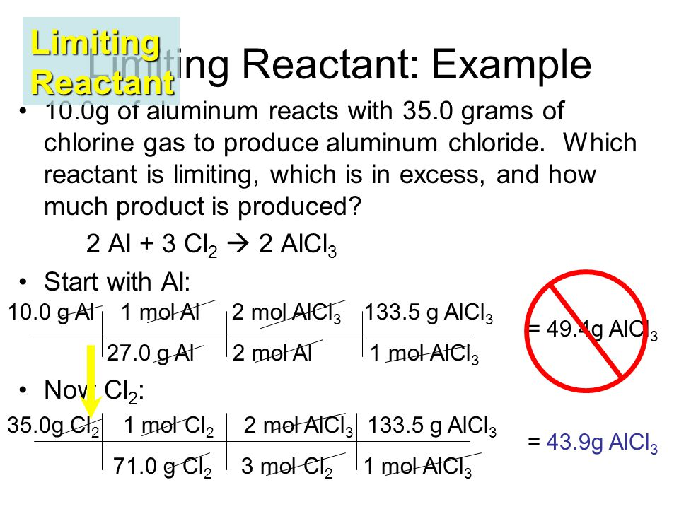 limiting reactant lab report Guidelines for yield reporting in lab reports calculate the theoretical yield based on the moles of the limiting reactant report percent yield to the.
