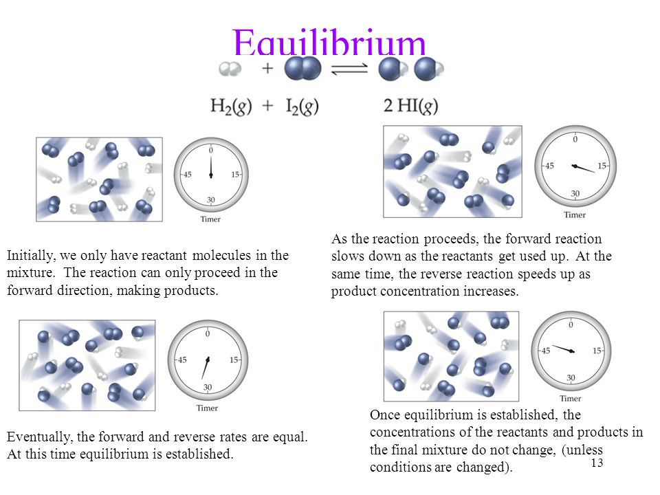 Equilibrium Initially, we only have reactant molecules in the mixture. The reaction can only proceed in the forward direction, making products. As the
