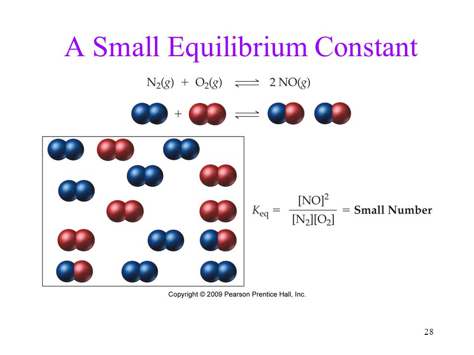 28 A Small Equilibrium Constant