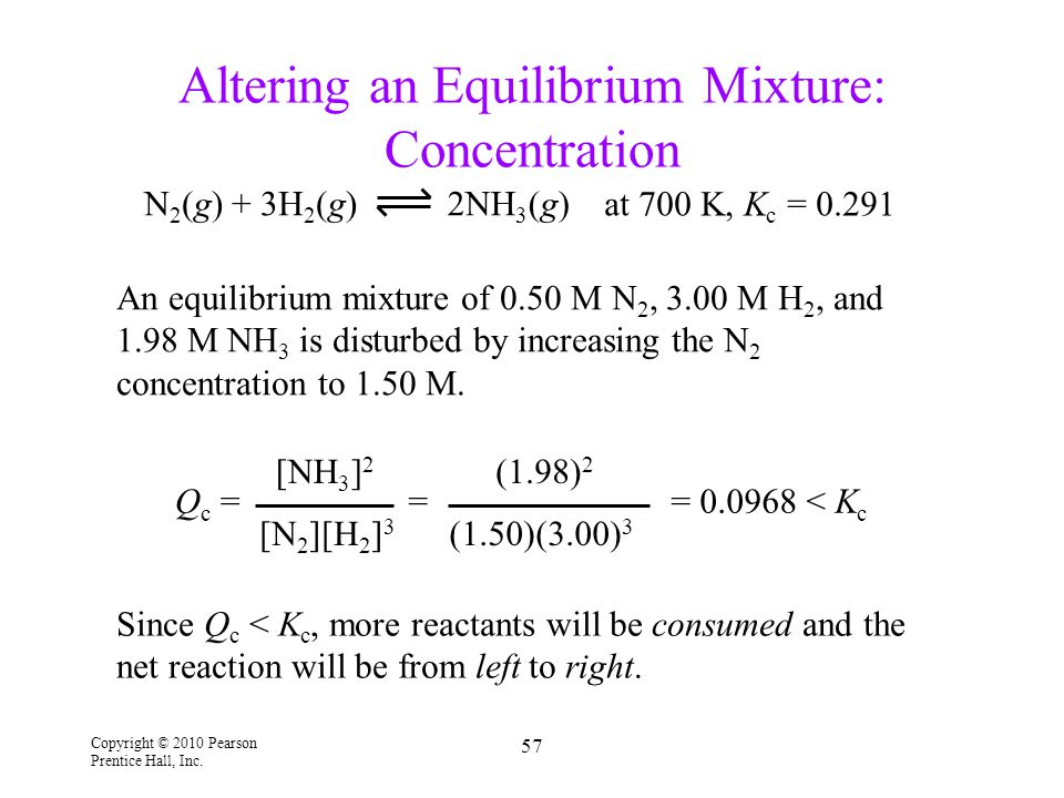 Copyright © 2010 Pearson Prentice Hall, Inc. 57 Altering an Equilibrium Mixture: Concentration 2NH 3 (g)N 2 (g) + 3H 2 (g) at 700 K, K c = 0.291 Since