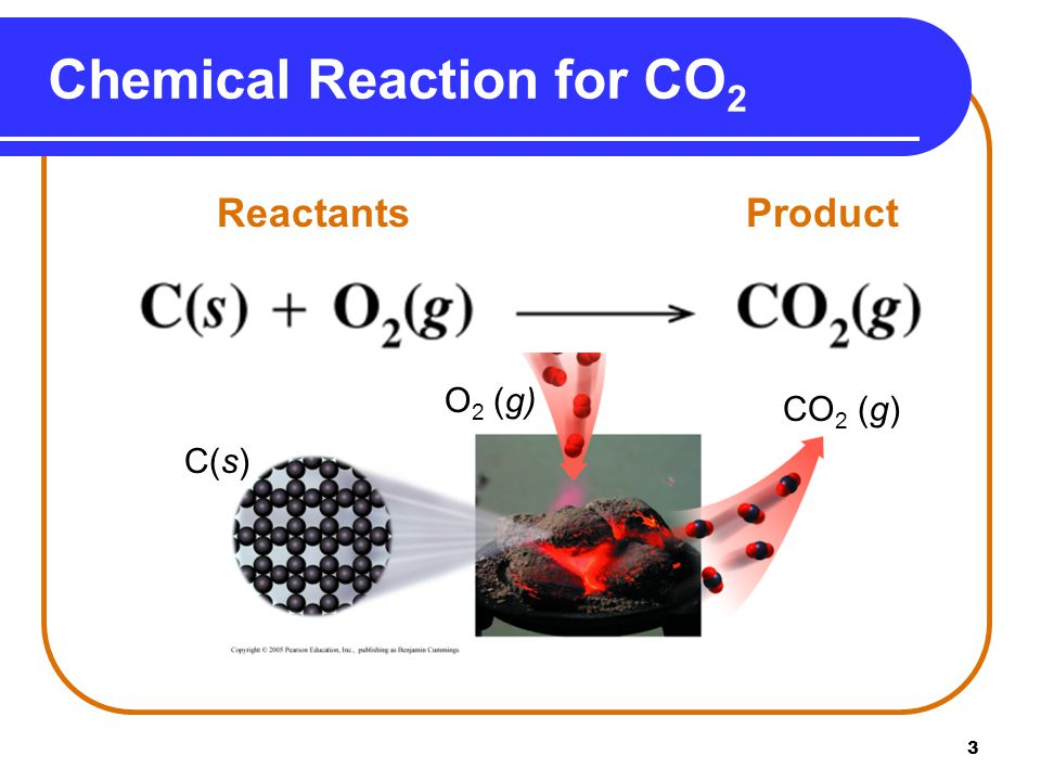 3 Chemical Reaction for CO 2 Reactants Product C(s) O 2 (g) CO 2 (g)