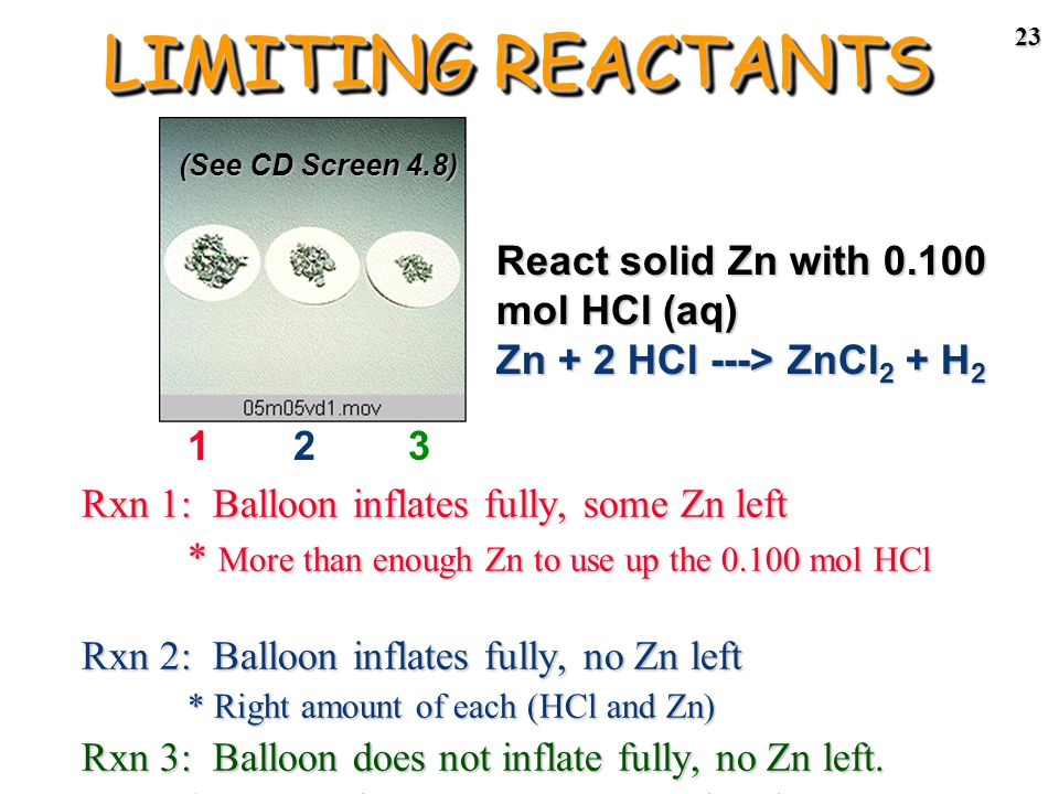 22 LIMITING REACTANTS Demo of limiting reactants on Screen 4.7