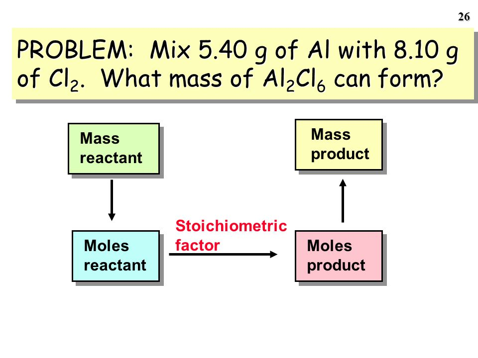 25 Reaction to be Studied 2 Al + 3 Cl 2 ---> Al 2 Cl 6