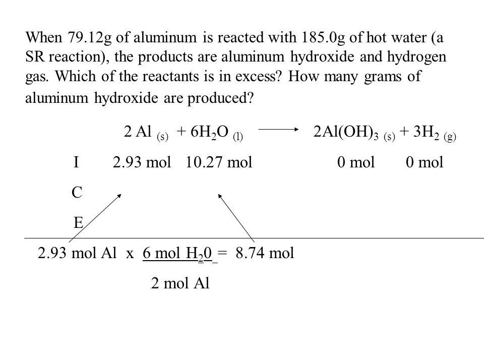 When 79.12g of aluminum is reacted with 185.0g of hot water (a SR reaction), the products are aluminum hydroxide and hydrogen gas.