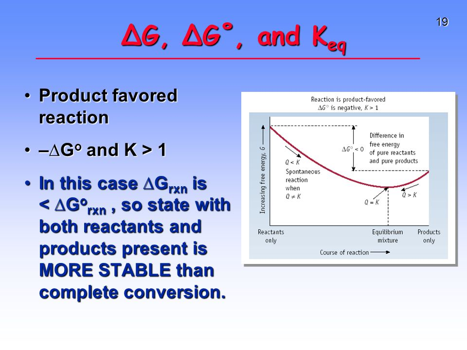 19 Product favored reactionProduct favored reaction –∆G o and K > 1–∆G o and K > 1 In this case ∆G rxn is < ∆G o rxn, so state with both reactants and products present is MORE STABLE than complete conversion.In this case ∆G rxn is < ∆G o rxn, so state with both reactants and products present is MORE STABLE than complete conversion.