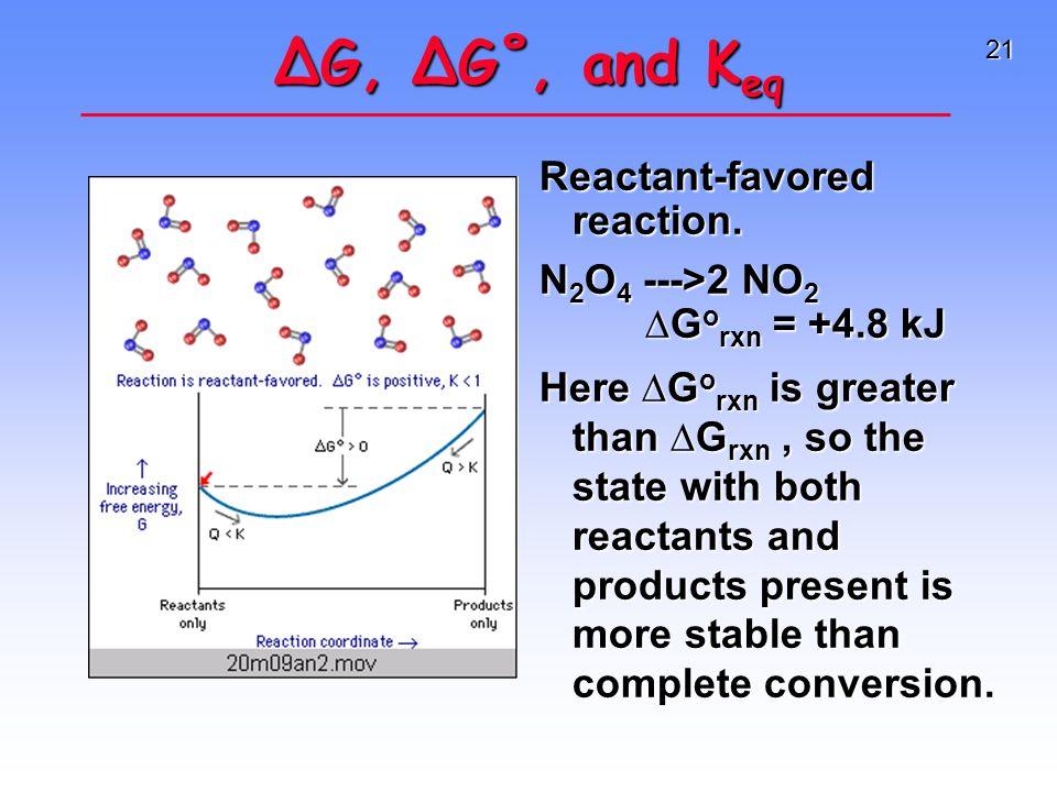 21 Reactant-favored reaction.