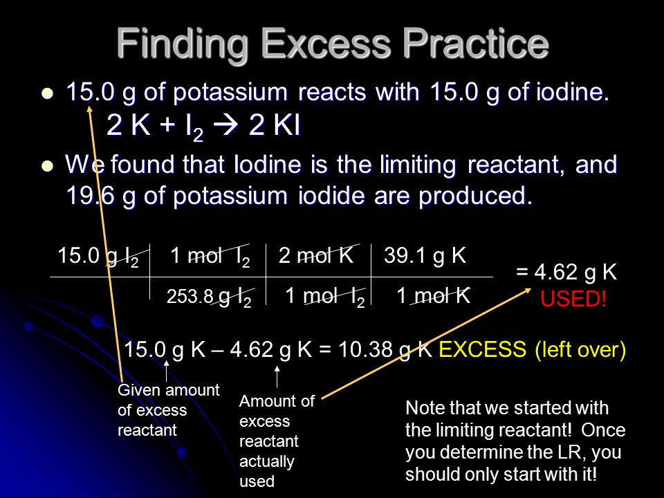 Finding the Amount of Excess By calculating the amount of the excess reactant needed to completely react with the limiting reactant, we can subtract t
