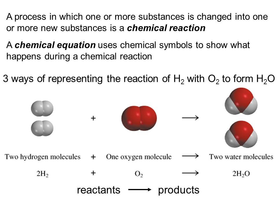 3 ways of representing the reaction of H 2 with O 2 to form H 2 O A process in which one or more substances is changed into one or more new substances