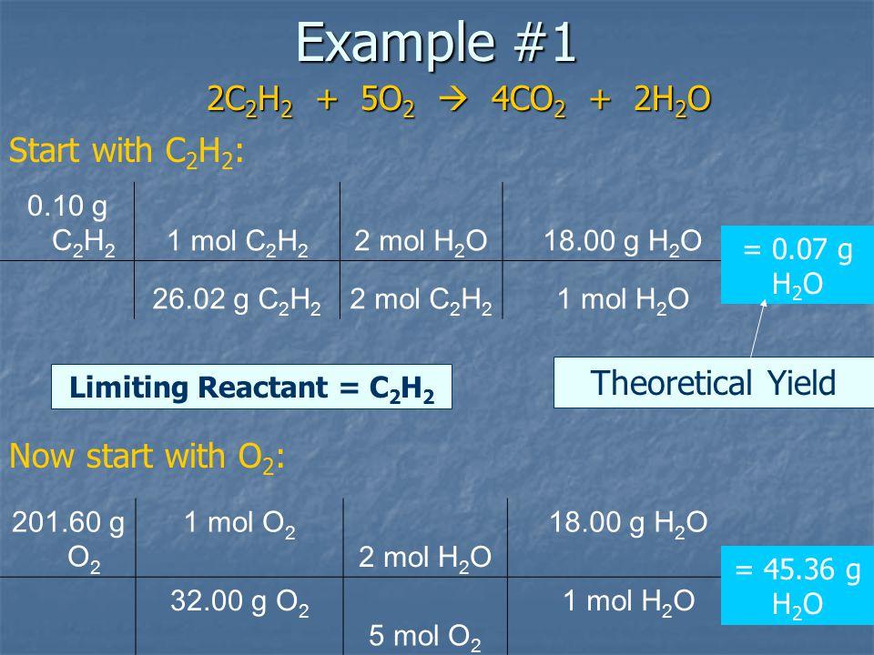 Example #1 2C 2 H 2 + 5O 2  4CO 2 + 2H 2 O Actual Yield = 0.05 g H 2 O Theoretical Yield = 0.07 g H 2 O Percent Yield = actual yieldx 100% theoretical yield theoretical yield Percent Yield = 0.05 g H 2 O x 100% = 71.43 % 0.07 g H 2 O