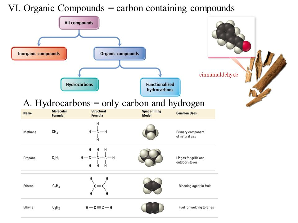 VI. Organic Compounds = carbon containing compounds A. Hydrocarbons = only carbon and hydrogen cinnamaldehyde