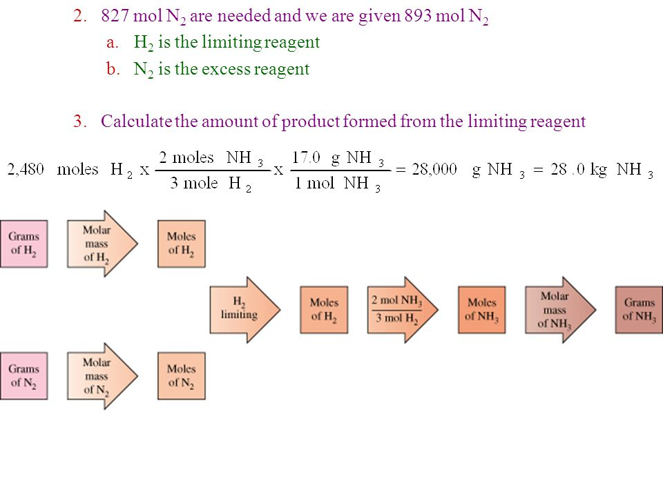 2.827 mol N 2 are needed and we are given 893 mol N 2 a.H 2 is the limiting reagent b.N 2 is the excess reagent 3.Calculate the amount of product form